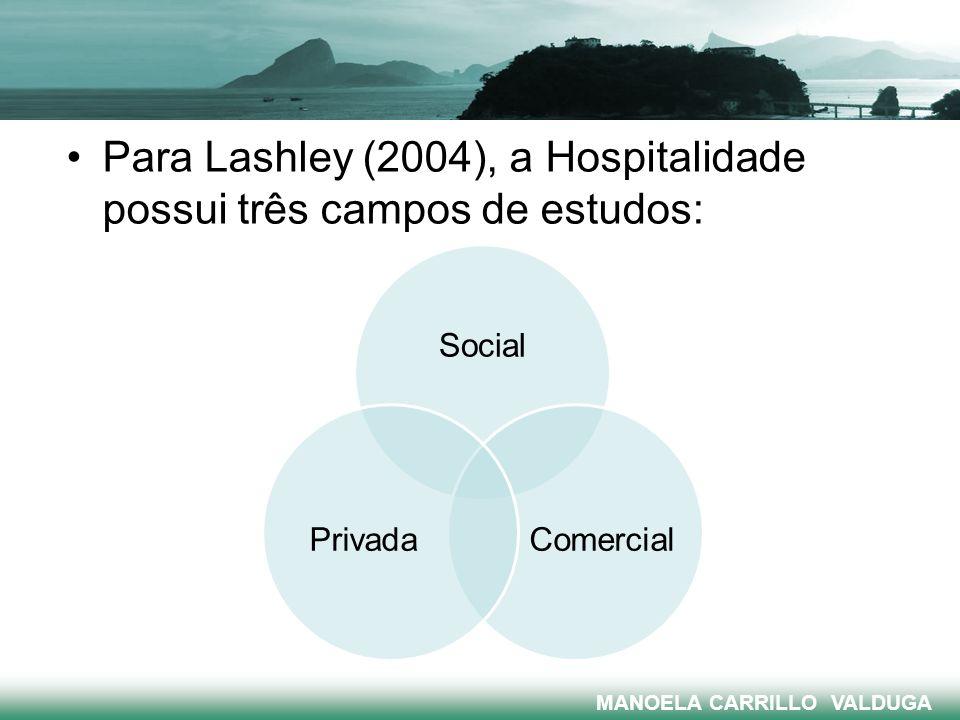 Para Lashley (2004), a Hospitalidade possui três campos de estudos: