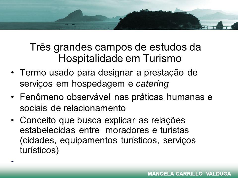 Três grandes campos de estudos da Hospitalidade em Turismo