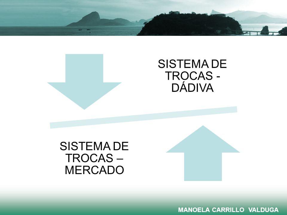 SISTEMA DE TROCAS - DÁDIVA
