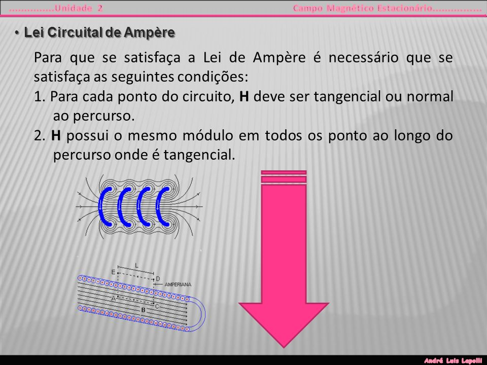 Lei Circuital de Ampère