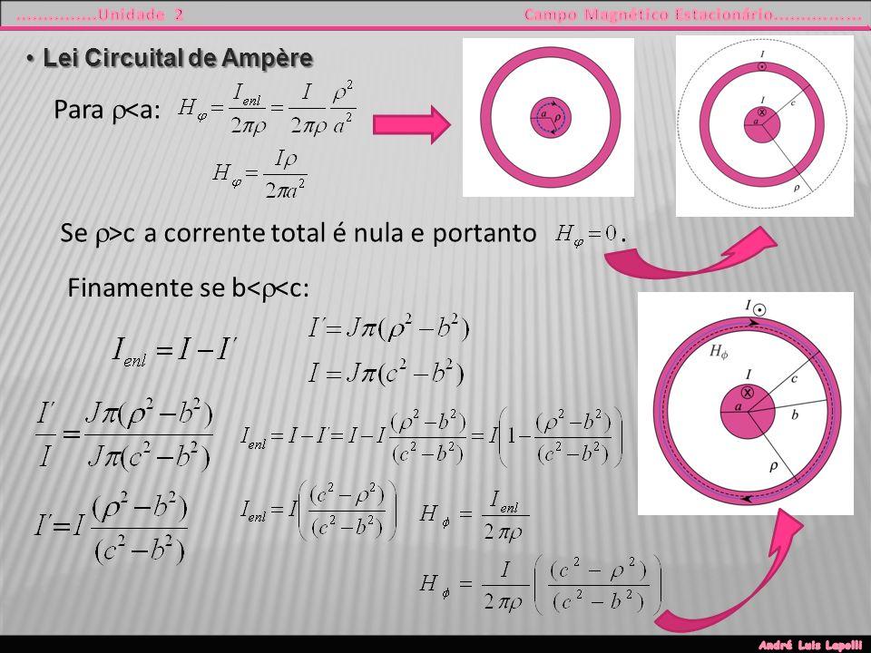 Se r>c a corrente total é nula e portanto .