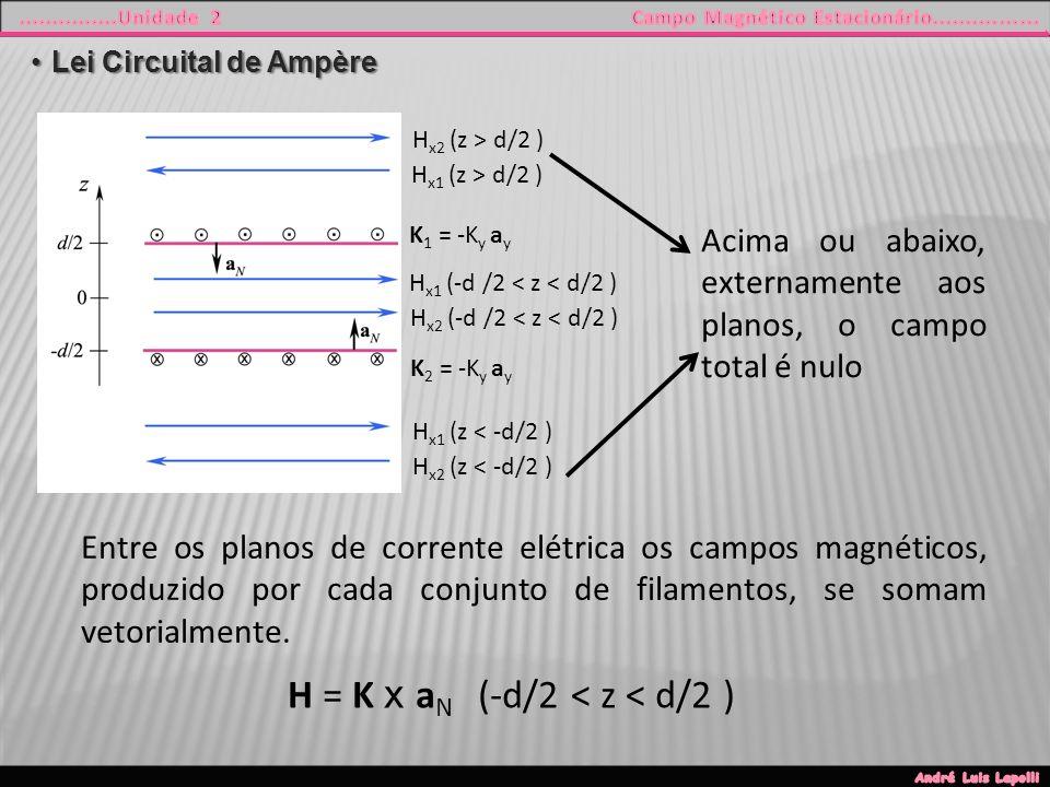 H = K x aN (-d/2 < z < d/2 )
