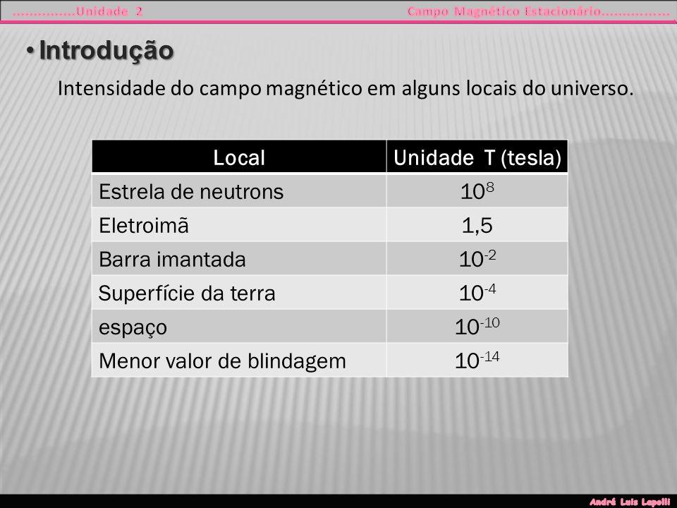 Introdução Intensidade do campo magnético em alguns locais do universo. Local. Unidade T (tesla)