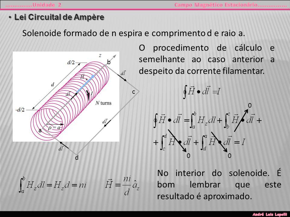 Solenoide formado de n espira e comprimento d e raio a.