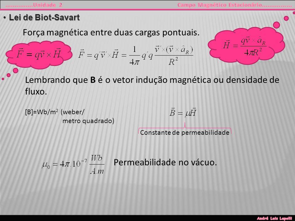 Força magnética entre duas cargas pontuais.