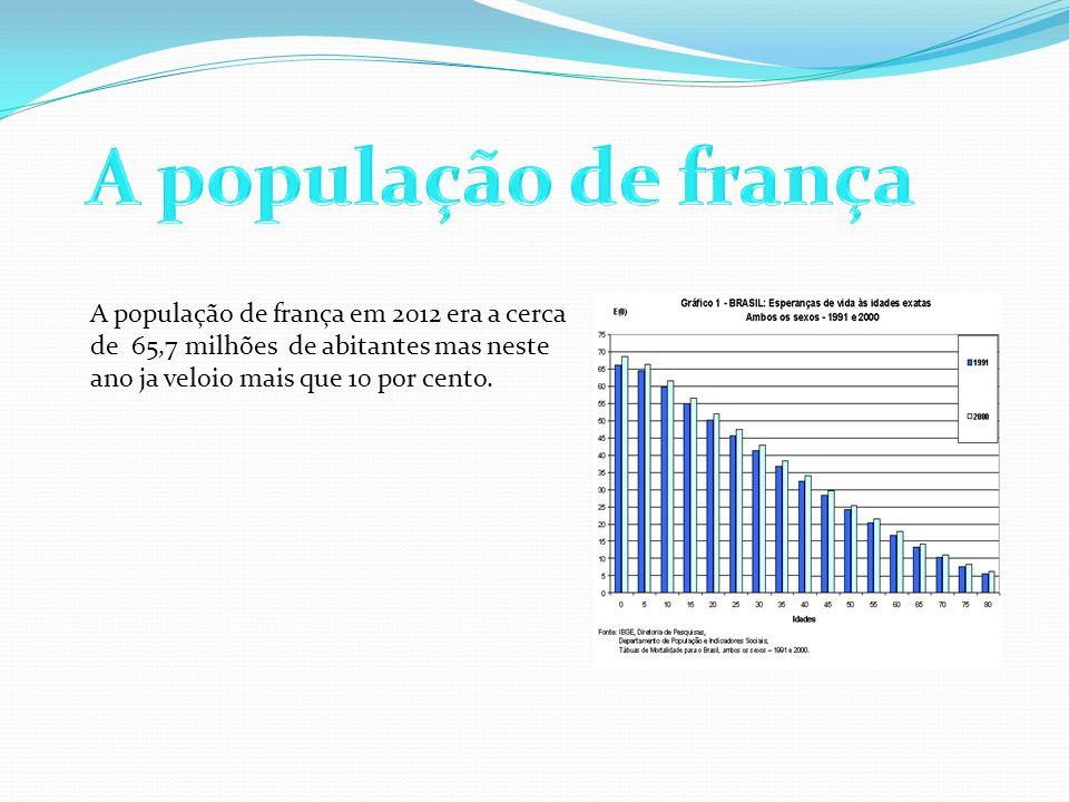 A população de frança A população de frança em 2012 era a cerca de 65,7 milhões de abitantes mas neste ano ja veloio mais que 10 por cento.
