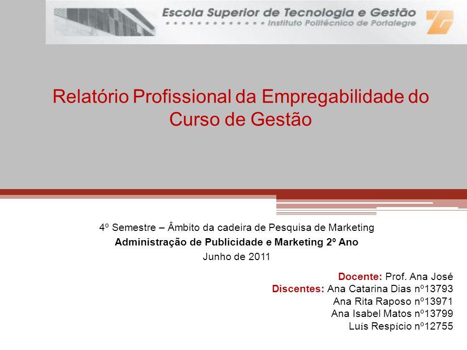 Relatório Profissional da Empregabilidade do Curso de Gestão