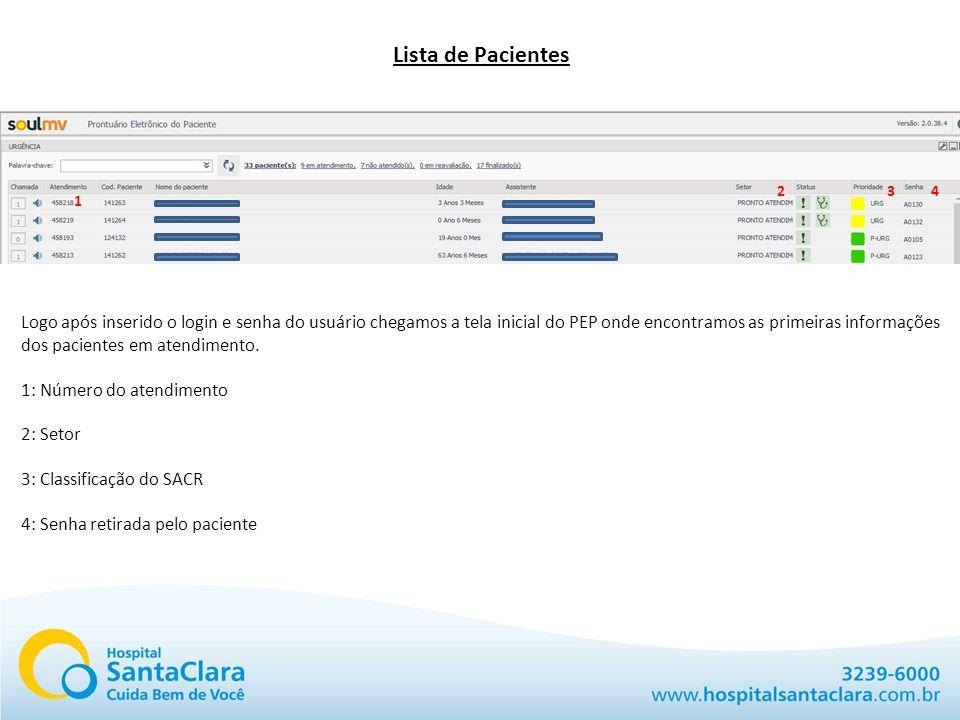 Lista de Pacientes 2. 3. 4. 1.