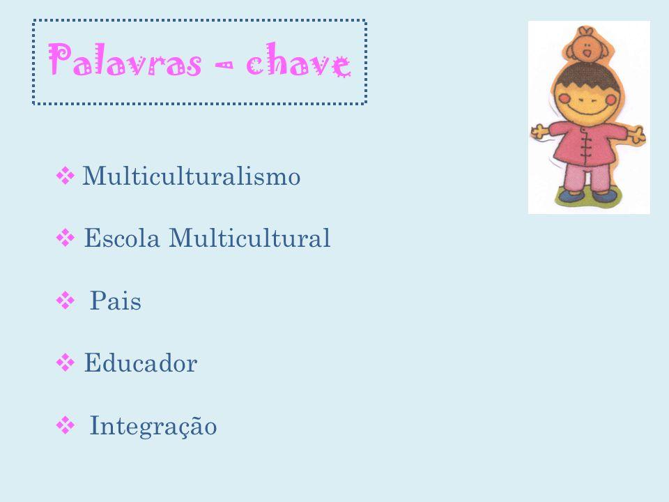Palavras – chave Multiculturalismo Escola Multicultural Pais Educador