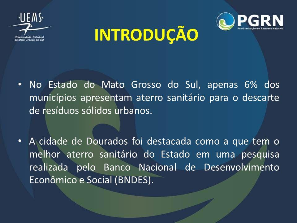 INTRODUÇÃO No Estado do Mato Grosso do Sul, apenas 6% dos municípios apresentam aterro sanitário para o descarte de resíduos sólidos urbanos.