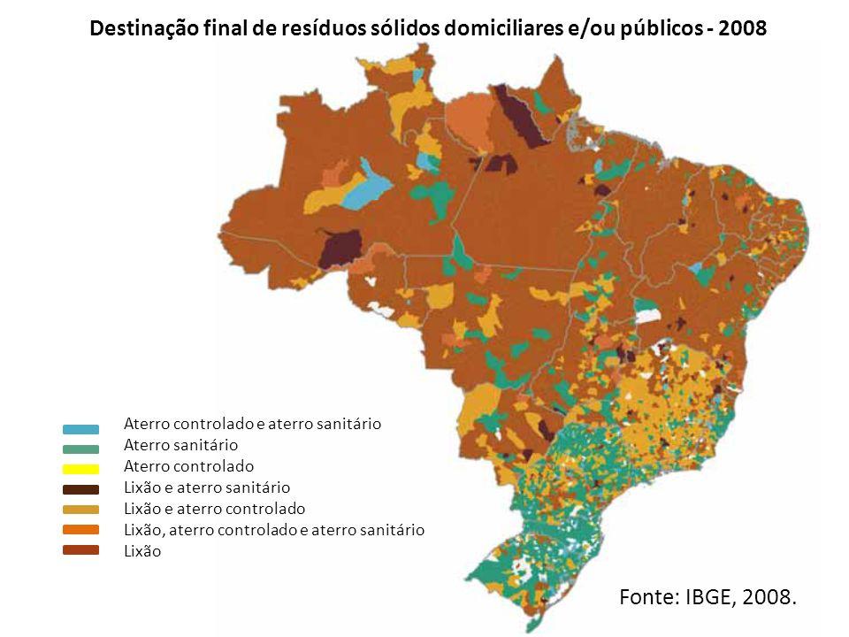 Destinação final de resíduos sólidos domiciliares e/ou públicos - 2008
