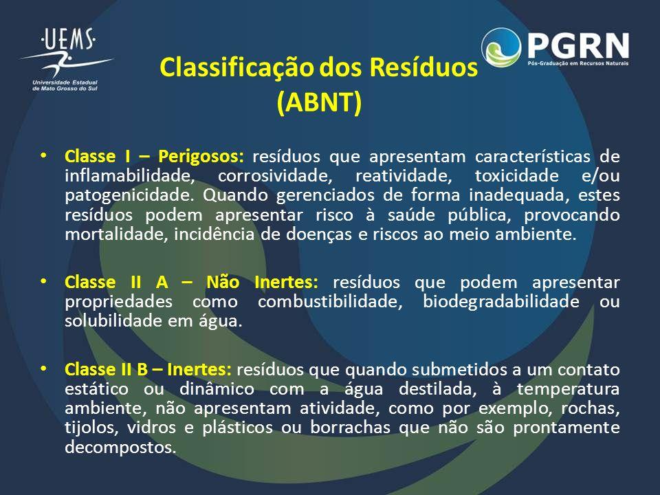 Classificação dos Resíduos (ABNT)
