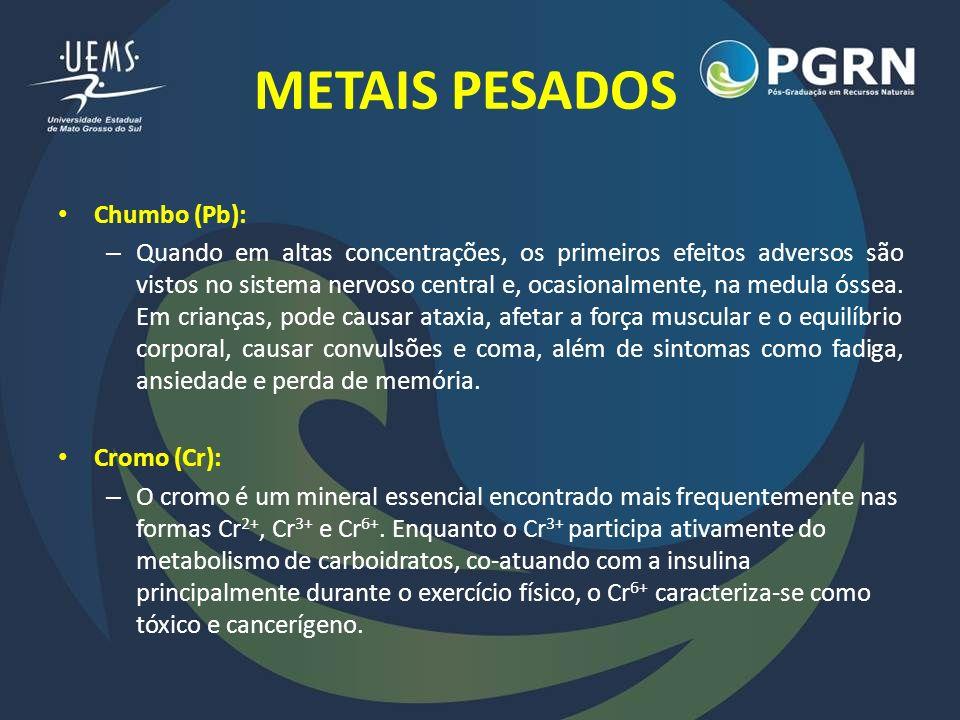 METAIS PESADOS Chumbo (Pb):