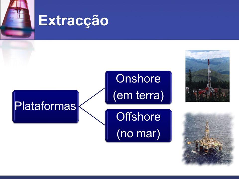 Extracção Plataformas (em terra) Onshore (no mar) Offshore