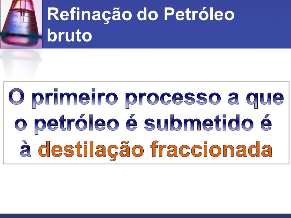 Refinação do Petróleo bruto