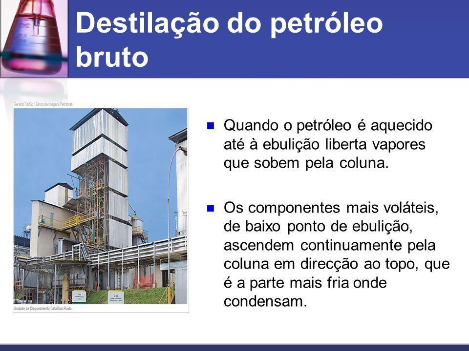 Destilação do petróleo bruto
