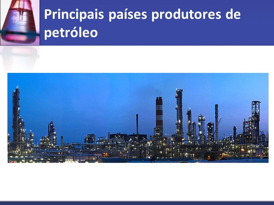 Principais países produtores de petróleo