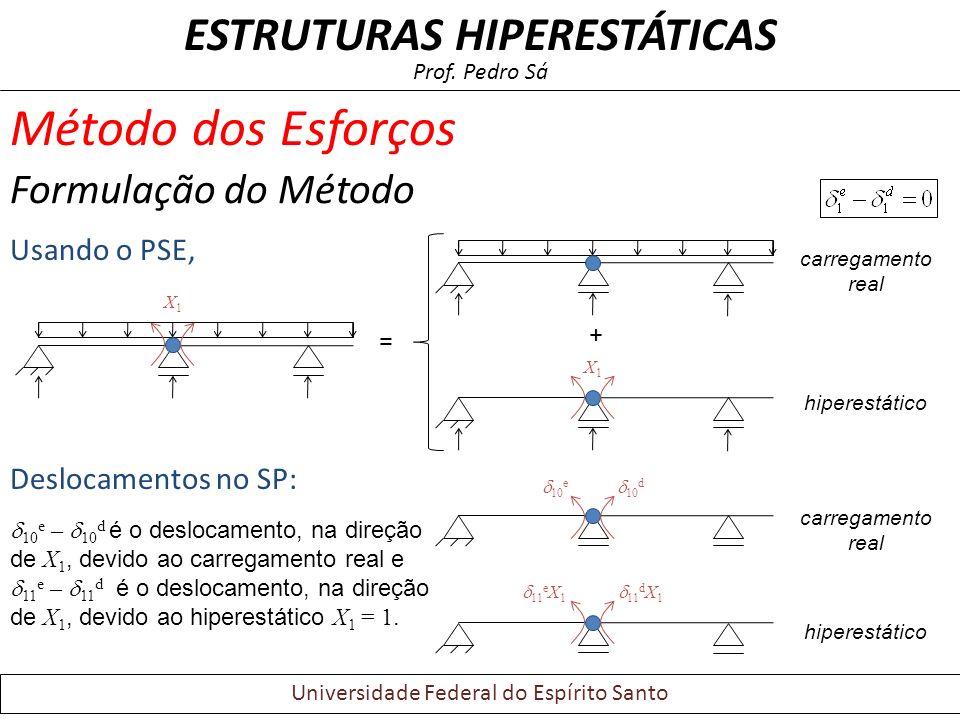 Método dos Esforços Formulação do Método Usando o PSE,
