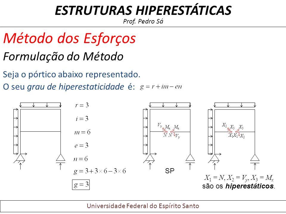 X1 = N, X2 = Vy, X3 = Mx são os hiperestáticos.