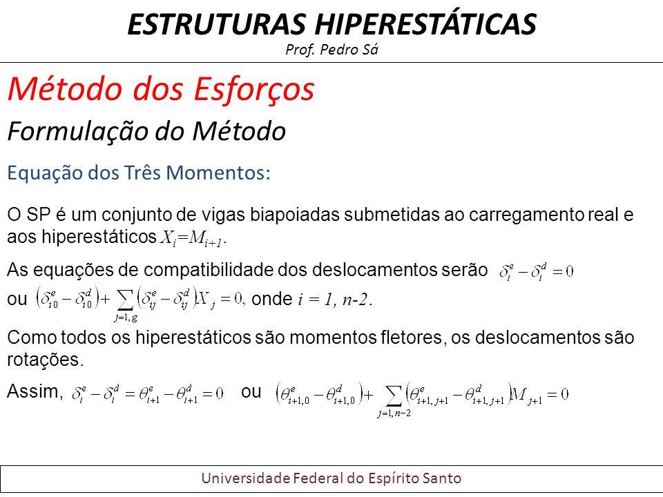 Método dos Esforços Formulação do Método Equação dos Três Momentos: