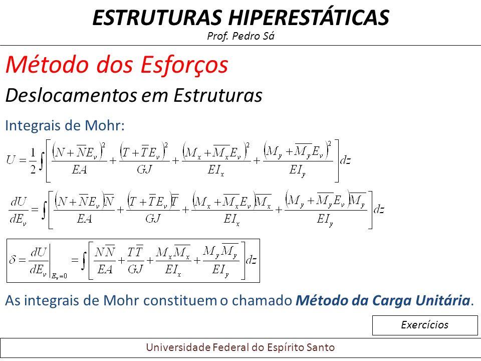 Método dos Esforços Deslocamentos em Estruturas Integrais de Mohr: