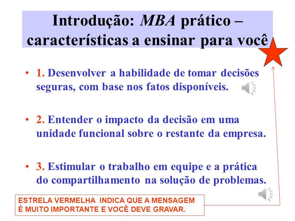 Introdução: MBA prático – características a ensinar para você
