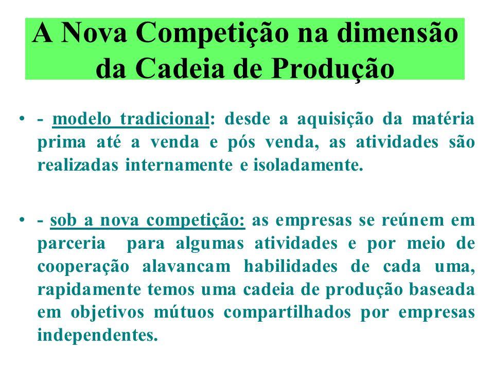 A Nova Competição na dimensão da Cadeia de Produção