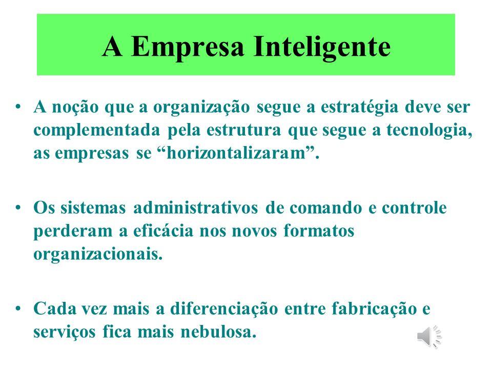 A Empresa Inteligente