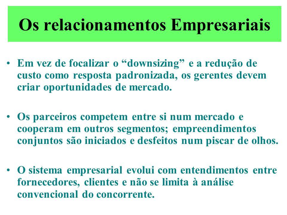 Os relacionamentos Empresariais