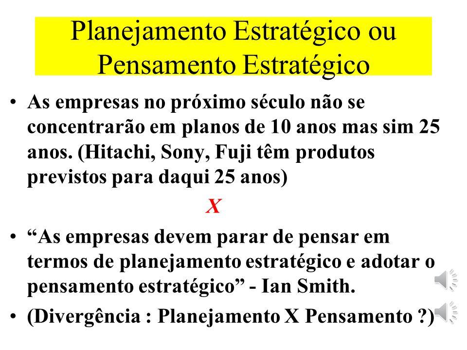 Planejamento Estratégico ou Pensamento Estratégico