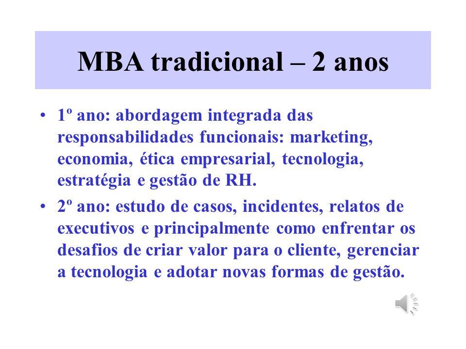 MBA tradicional – 2 anos