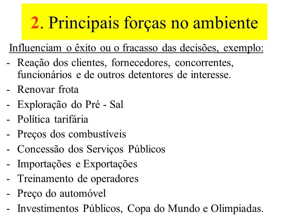 2. Principais forças no ambiente
