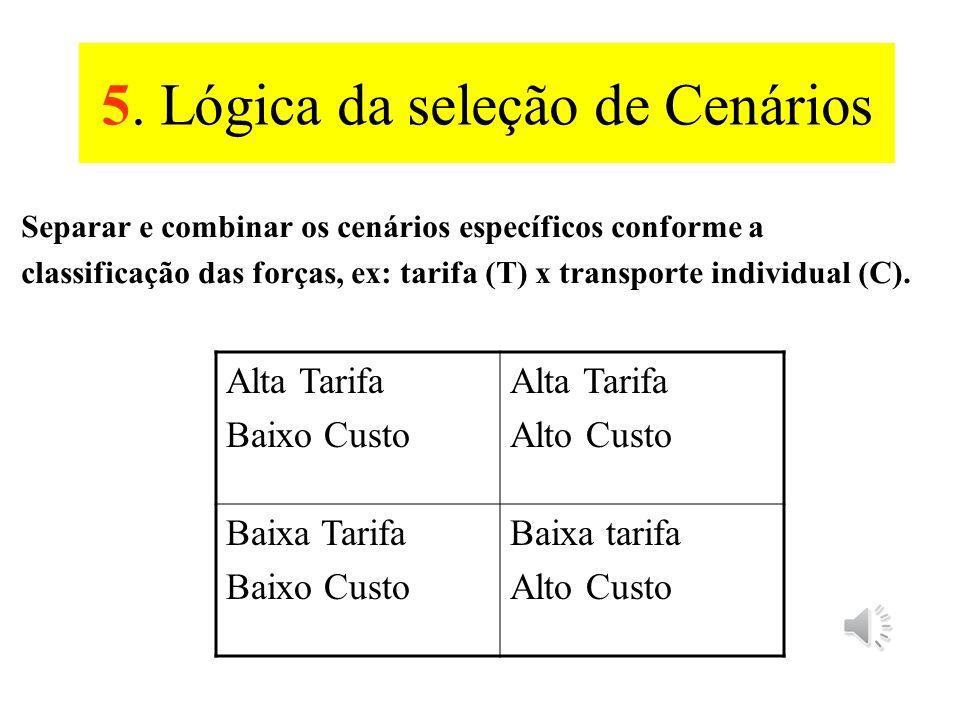 5. Lógica da seleção de Cenários