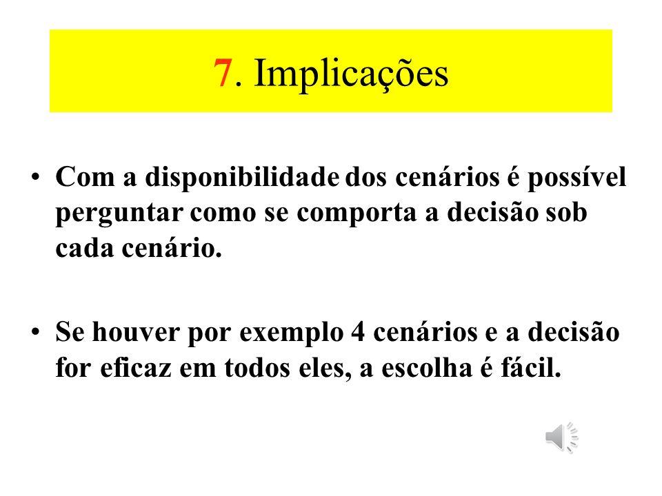 7. Implicações Com a disponibilidade dos cenários é possível perguntar como se comporta a decisão sob cada cenário.