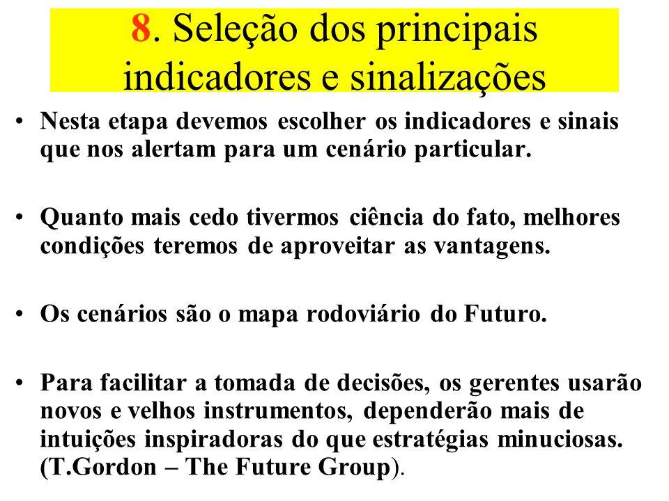 8. Seleção dos principais indicadores e sinalizações