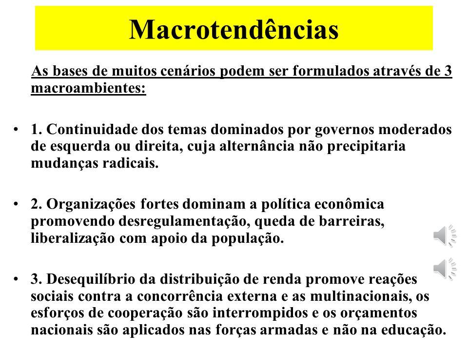 Macrotendências As bases de muitos cenários podem ser formulados através de 3 macroambientes: