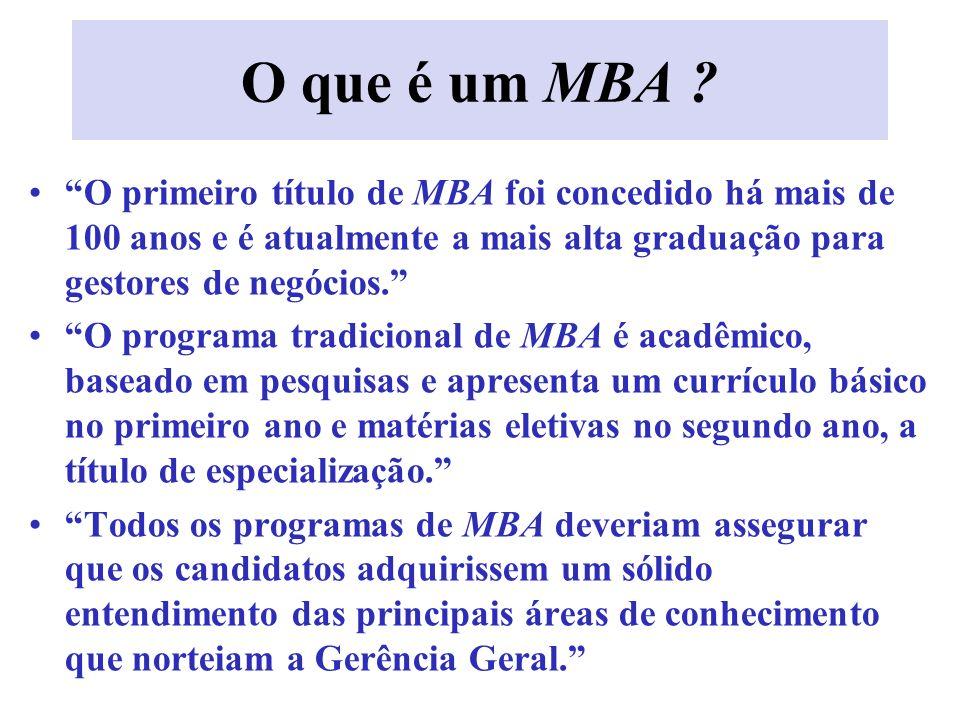 O que é um MBA O primeiro título de MBA foi concedido há mais de 100 anos e é atualmente a mais alta graduação para gestores de negócios.