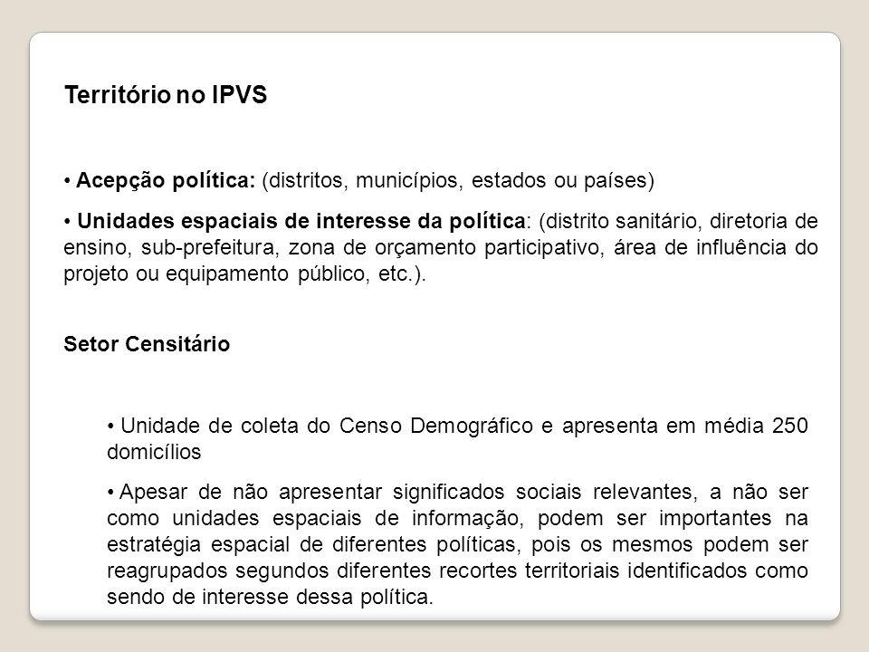 Território no IPVS Acepção política: (distritos, municípios, estados ou países)