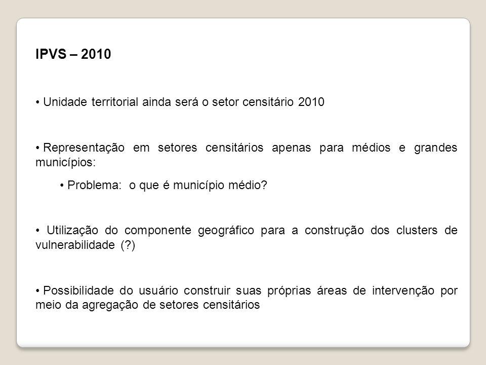 IPVS – 2010 Unidade territorial ainda será o setor censitário 2010