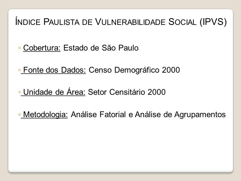 Índice Paulista de Vulnerabilidade Social (IPVS)