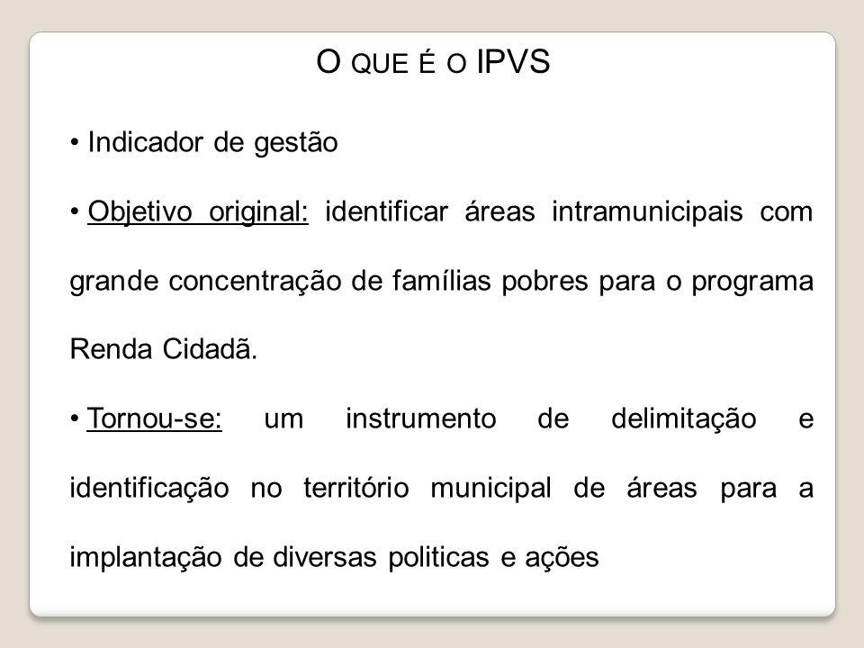 O que é o IPVS Indicador de gestão