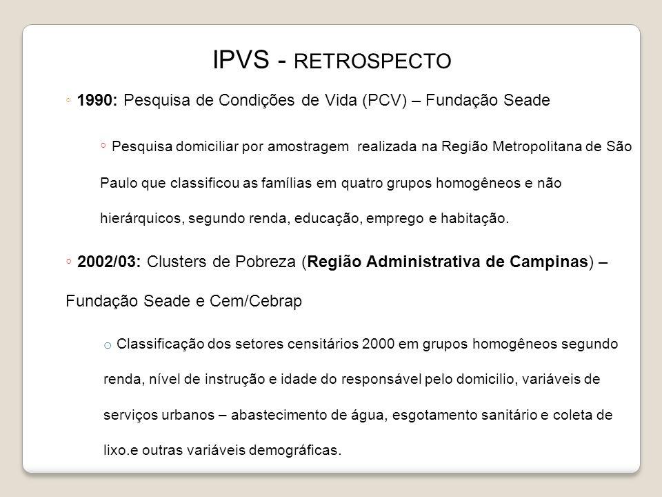 IPVS - retrospecto 1990: Pesquisa de Condições de Vida (PCV) – Fundação Seade.