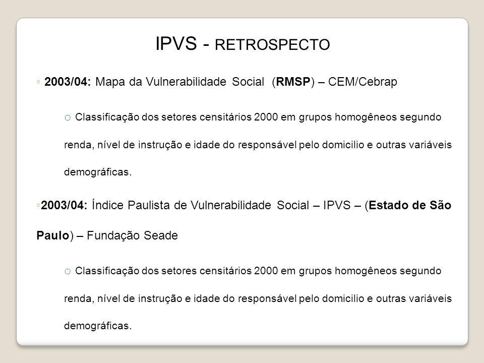 IPVS - retrospecto 2003/04: Mapa da Vulnerabilidade Social (RMSP) – CEM/Cebrap.