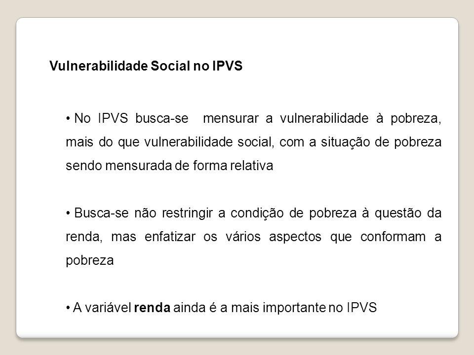 Vulnerabilidade Social no IPVS