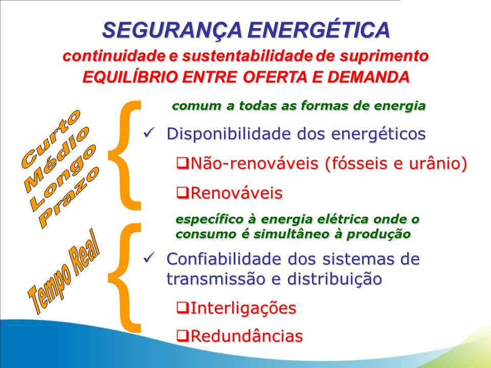 { { SEGURANÇA ENERGÉTICA continuidade e sustentabilidade de suprimento