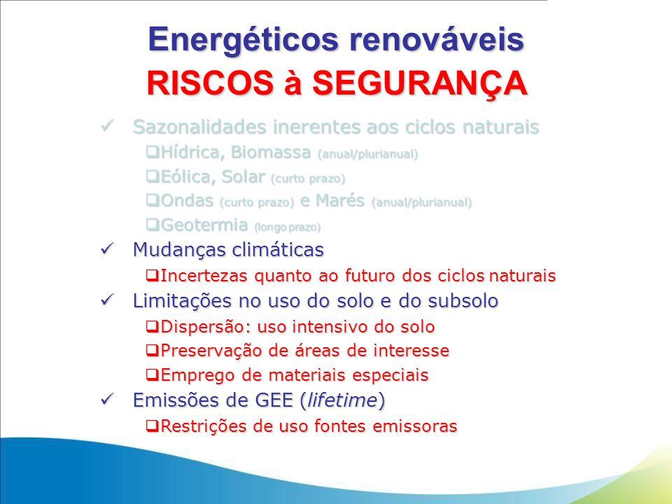 Energéticos renováveis