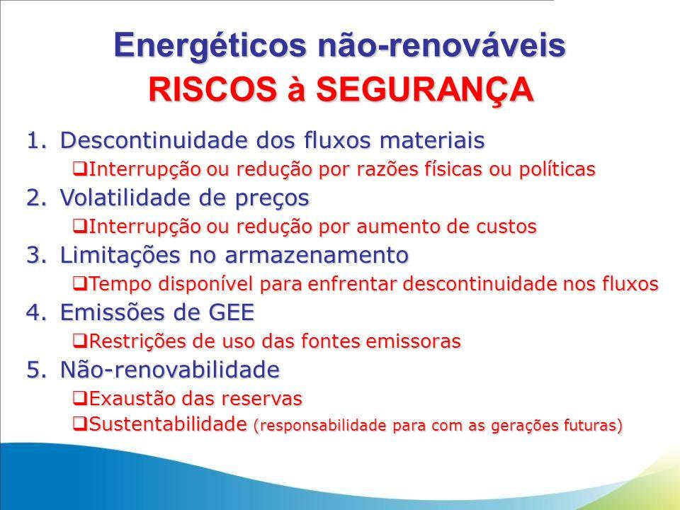 Energéticos não-renováveis
