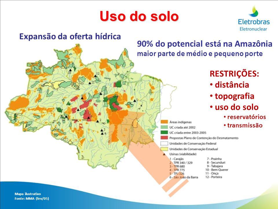 Uso do solo Expansão da oferta hídrica