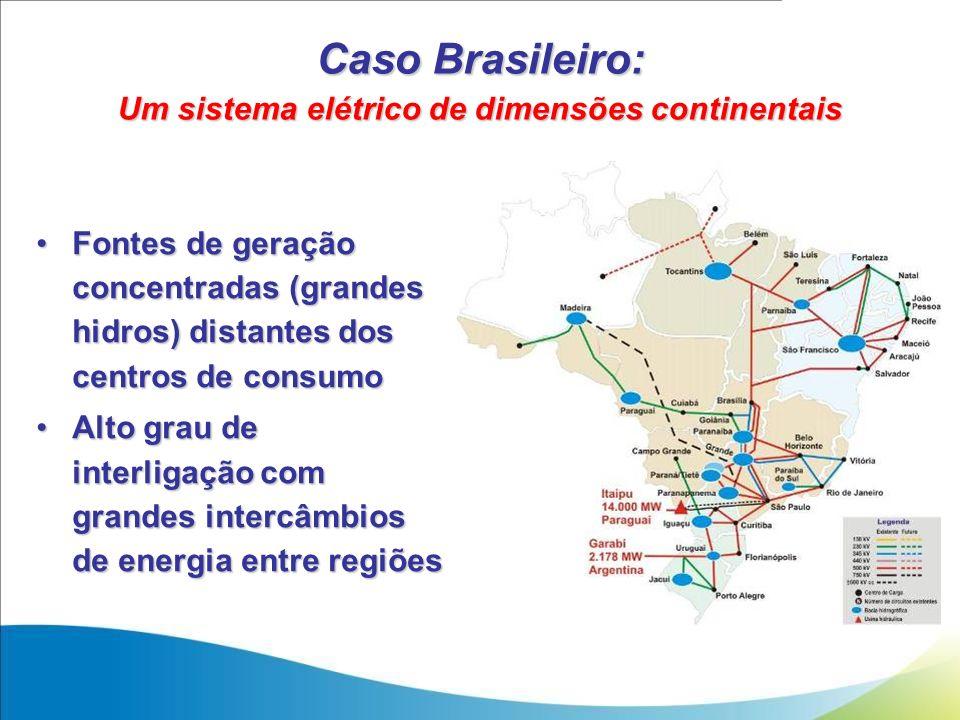 Um sistema elétrico de dimensões continentais