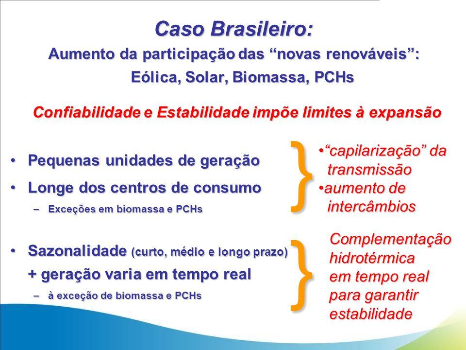 Caso Brasileiro: Aumento da participação das novas renováveis : Eólica, Solar, Biomassa, PCHs.